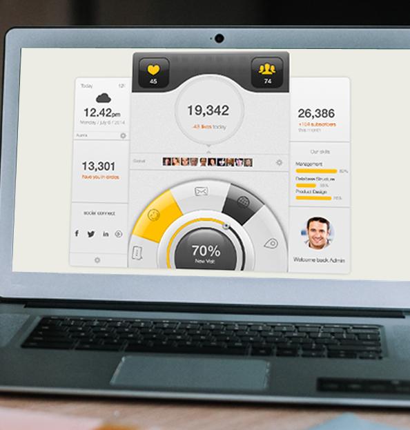 User Interface Design(UID)